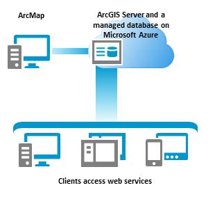 ArcGIS Server on Microsoft Azure—ArcGIS for Server (10 4