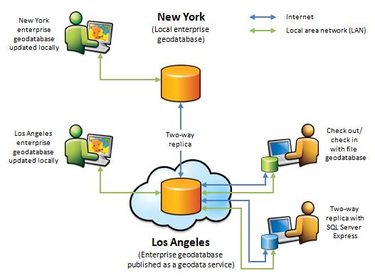 Geodata Service Usage Documentation Arcgis Enterprise