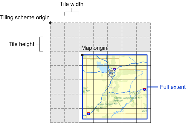 Available map and image cache properties—Documentation | ArcGIS